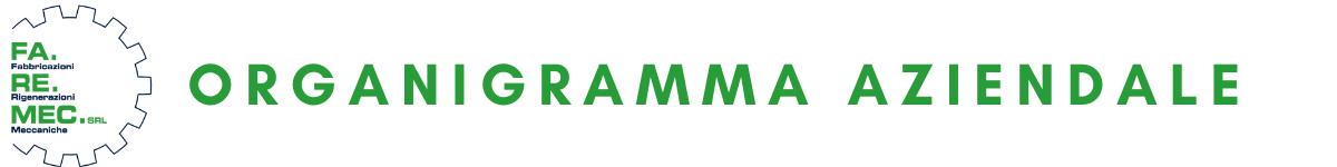 FA.RE.MEC organigramma aziendale